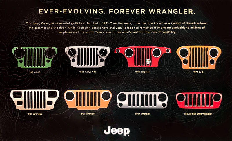history of the jeep. Black Bedroom Furniture Sets. Home Design Ideas